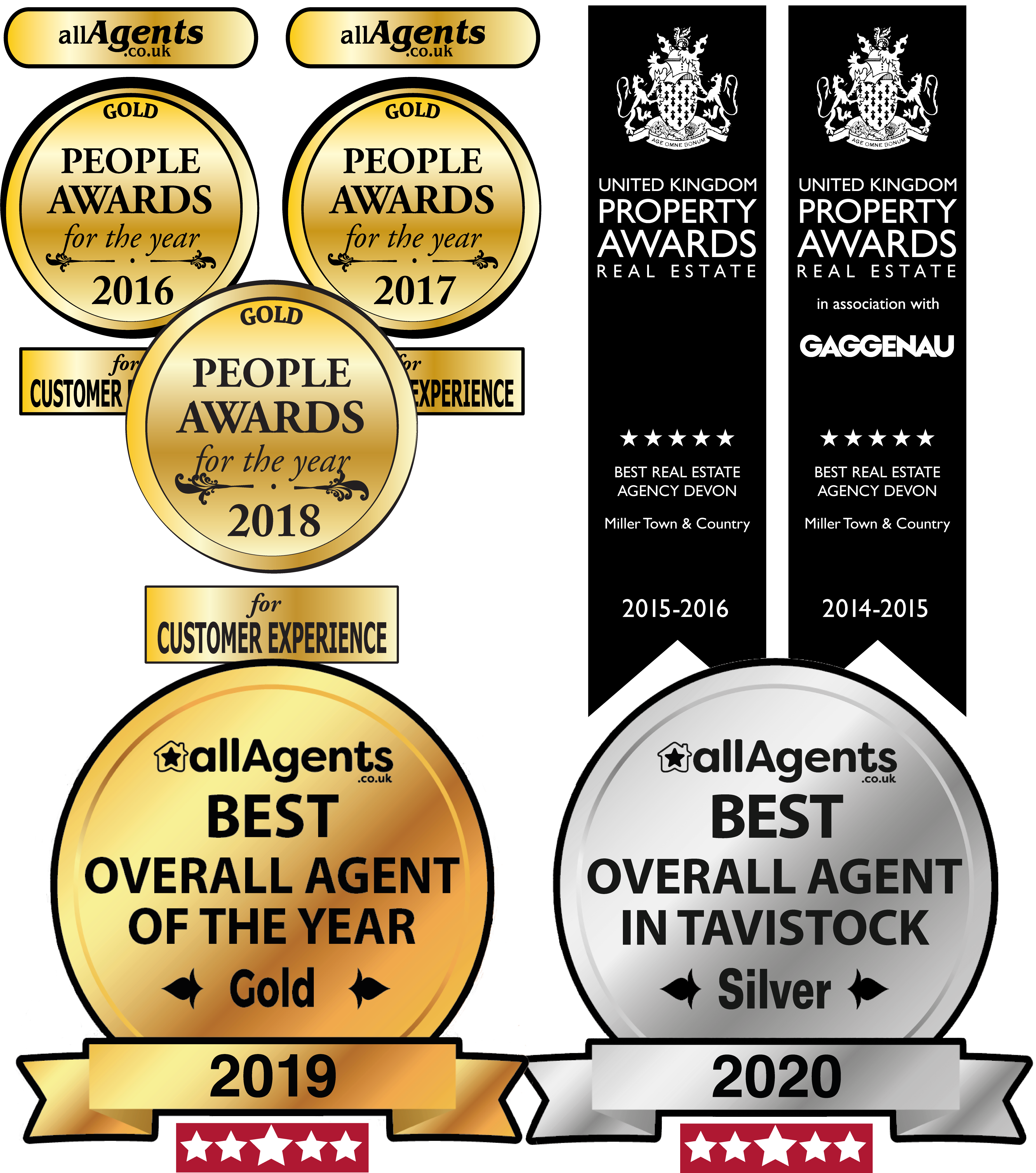 Miller Town and Country All Agents Awards